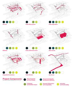 Project components diagram for Grotao-Fabrica de Musica in Sao Paulo, Brazil - by Urban Think Tank