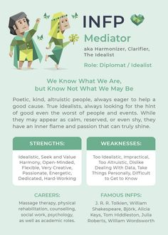 Infp Personality Type, Phlegmatic Personality, Relationship Psychology, Interpersonal Relationship, Psychology Facts, Infj Infp, Entp, Introvert, Psychology