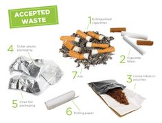 Every year, billions of cigarette butts end up in dumpsters and landfills. The waste collected through this program is recycled into new products, such as plastic pallets, and any remaining tobacco is recycled as compost. Plastic Lumber, Plastic Pallets, Recycling Programs, Foil Packaging, Plastic Packaging, Things You Can Recycle, Plastic Waste Recycling, Recycling Machines, Cigars