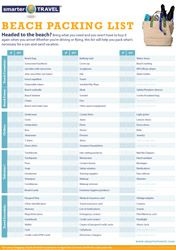 Travel packing list template new the essential beach packing list travel . Beach Vacation Packing List, Myrtle Beach Vacation, North Myrtle Beach, Packing List For Travel, Travel Checklist, Vacation Ideas, Beach Vacations, Family Vacations, Fall Packing