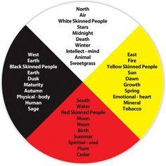 sito di incontri gratuito per nativi americani Qual è la definizione di incontri scientifici