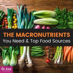 Macronutrients - Dr. Axe http://www.draxe.com #health #holistic #natural