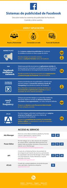 Sistemas de publicidad de FaceBook #infografia #infographic #socialmedia #marketing