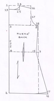 Latest Images how to stich kurti sewing tutorials Ideas Drafting Procedures of Ladies Kurti R. Balakumar M.(SOCIOLOGY ), M. Pattern Drafting Tutorials, Sewing Patterns Free, Sewing Tutorials, Clothing Patterns, Sewing Hacks, Sewing Diy, Sewing Lessons, Sewing Class, Blouse Tutorial