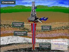 #Oil & Gas #Well #Casing
