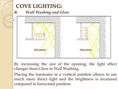 cove lighting detail - Google Search Wall Wash Lighting, Hidden Lighting, Ceiling Detail, Ceiling Design, Interior Lighting, Lighting Design, Lighting Ideas, Deco Led, Design Light