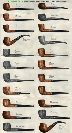 http://pipesmokersguide.com/index.html