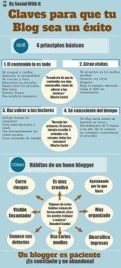 Infografía by Social Whit It