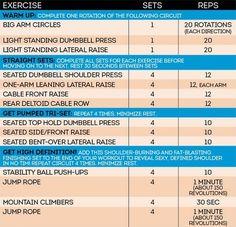 Sholders work out Shoulder Joint, Shoulder Muscles, Rear Delt, Arm Circles, Bigger Arms, Lateral Raises, Shoulder Injuries, L And Light, Shoulder Workout