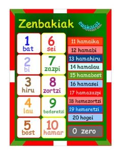 A poster to teach the numbers from 0 - 20 in Euskera.Great for classroom displays and to teach the multilingual diversity of Spain .This work is licensed under a Creative Commons Attribution-NonCommercial-NoDerivs 3.0 Unported License.
