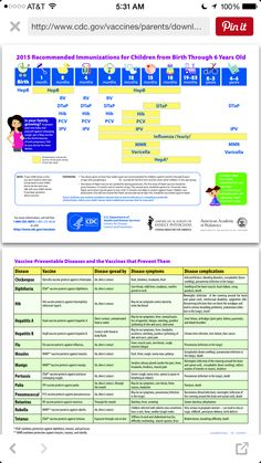 Pediatric immunization schedule pdf