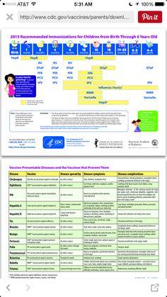 immunization schedule in kenya pdf