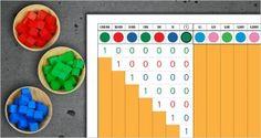 Comment réaliser la table des hiérarchies destinée à explorer l'univers des nombres décimaux.