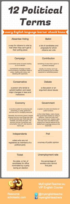 Educational infographic & data visualisation 12 Political Terms… Infographic Description 12 Political Terms Every English Language Learner Should Know (Infographic) – Infographic Source – English Tips, English Words, English Lessons, English Grammar, Teaching English, Learn English, Teaching Social Studies, Teaching History, English Language Learners