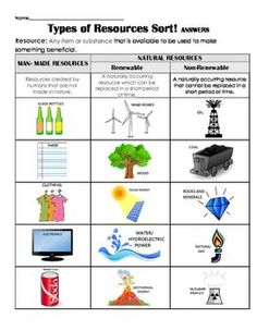 worksheet on renewable and nonrenewable resources - Google Search ...