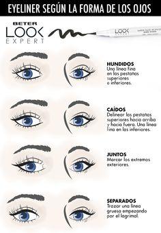 e explicamos que trazo del eyeliner te va mejor según la forma de tus ojos