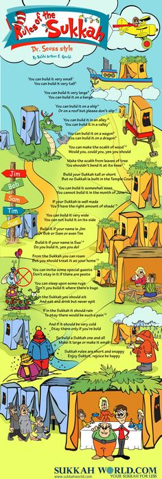 Check out Dr. Seuss's Sukkah--a fun way to learn about the sukkah!