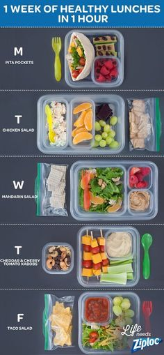 You don't need to spend a ton of money or time on healthy lunches. Shop from one list and make taco salad, cheddar and cherry tomato kabobs, pita pockets, and more in just one hour. Makes mornings so much easier when you don't have to think about what you're bringing for lunch each day.