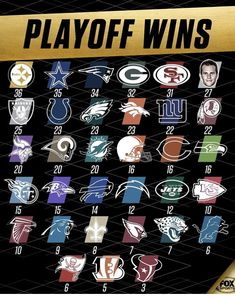 Pittsburgh Steelers, Dallas Cowboys, How Bout Them Cowboys, Nfl Chicago Bears, Steeler Nation, Nfl Football, College Football, New York Giants, Raiders