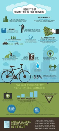 Benefits of Commuting to Work by Bike