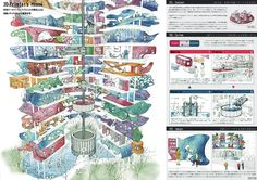 Japan Design, Architecture Panel, Presentation Layout, Perth, Finals, Competition, Architecture, Japanese Design, Architecture Board