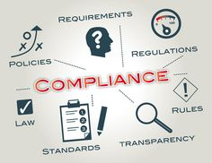 Karma Management is best in HR audit compliance services like vCheck for vendor compliance & human resource audit solutions like eCheck and edoc for maintaining employee records. Document Management System, Change Management, Asset Management, Project Management, Regulatory Compliance, Labor Law, Accounting Services, Cloud Computing, Marketing