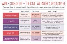 Wine and Chocolate Pairing Grid  Visit my website to get your DCD ingredients: http://www.mydcdsite.com/AndreaDiTonno