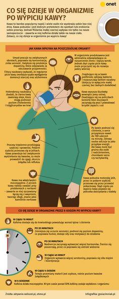 Co dzieje się w organizmie przez sześć godzin po wypiciu kawy? [INFOGRAFIKA] - Zdrowie Healthy Mind, Healthy Eating, Slow Food, Body Language, Self Development, Good To Know, Food Inspiration, Healthy Lifestyle, Food And Drink