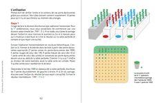 La division avec les éprouvettes avec Montessori
