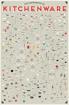Pop Chart Lab: The Cartography of Kitchenware