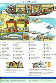 Here is the best guide to English vocabulary and expressions you need for on the airplane. English for people learning it as a second language. English Fun, English Study, English Words, English Lessons, English Grammar, Learn English, English Language Learning, Teaching English, Listening English