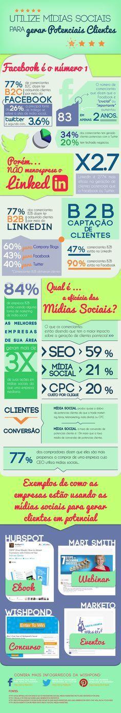 Utilize as midias sociais para gerar potenciais clientes. Social Media. Marketing. [Infográfico]