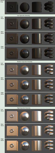Complex Material Tutorial | Marmoset:
