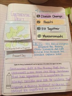 Continental Drift Guided Notes & Flip Book Template ...