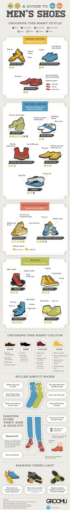 A Guide to Men's Shoes I found this great infographic from GroomU that basically tells you how to buy the perfect… Sharp Dressed Man, Well Dressed Men, Look Fashion, Mens Fashion, Fashion Tips, Fashion Menswear, Fashion Styles, Shoe Chart, Men Dress