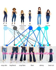 Match up your body shape to your style, body shapes jeans, body shapes clothing, body shapes women, body shape guide Rock Chic, Jeans For Short Legs, Plus Size Body Shapes, Body Shape Guide, Mode Outfits, Fashion Outfits, Short Girl Fashion, Tall Women Fashion, Hourglass Body Shape