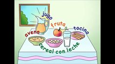 Comida [Learn the names of foods in Spanish!] by Calico Spanish, via YouTube.