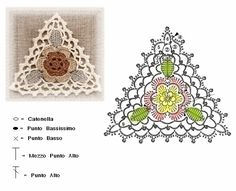 Crocheted motif no. Crochet Motif Patterns, Crochet Diagram, Crochet Chart, Thread Crochet, Crochet Doilies, Crochet Flowers, Knit Crochet, Knitting Patterns, Crochet Triangle