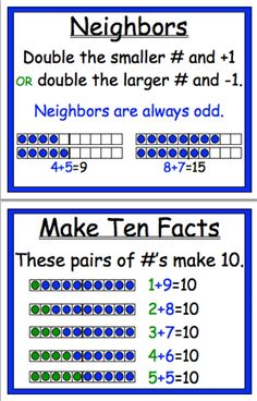 Here's a set of strategy posters for basic addition facts.