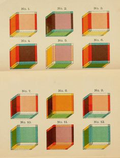 Notes on the Fourth Dimension | The Public Domain Review