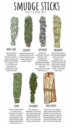 Healing Herbs, Healing Stones, Healing Crystals, Crystal Healing Chart, Wicca Crystals, Crystal Guide, Holistic Healing, Cleanse Crystals, Types Of Crystals