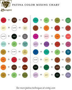 Create your own colors by blending what is already available. This handy Vintaj Patina Color Mixing Chart is a quick & easy way for you to blend colors already in our current Patina collection to create entirely NEW colors. @Ranger Ink