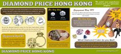 The diamond price Hong Kong is determined by assessing its color, carat weight, cut and clarity level, four characteristics that are referred to as the 4 C's. Browse this site http://www.diamondregistry.com/diamond-prices/princess_cut_round_cut_diamond_engagement_rings.htm for more information on diamond price hong kong. With such a wide array of combination possibilities, it is not surprising that diamond prices could fluctuate immensely. Follow Us: https://storify.com/PriceOfDiamonds