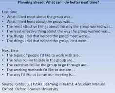 Image result for positive feedback for students examples