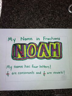 Fraction Name Art - What is your name in fractions?