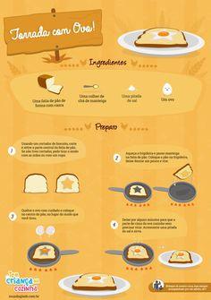 Receita: Torrada com Ovo INGREDIENTES: - Uma fatia de pão de forma com casca - Um ovo - Uma colher de chá de manteiga - Uma pitada de sal PÃO COM OVO, A ALEGRIA DO POVO!