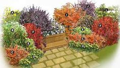 1000 images about landscaping ideas on pinterest shrubs for Garden designs for zone 6