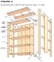 How to make the Bookcase Plans? - http://plansforwoodfurniture.com/bookcase-plans/