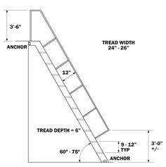 Ship's Ladder - sizing