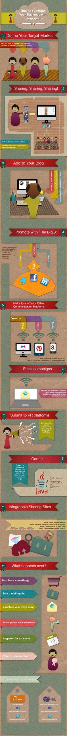 Cómo promocionar tu negocio con #infografías. Daily Infographic: How to Promote Your Business with Infographics